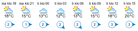 Sää - Kalmalahti, pohjoinen