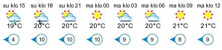 Sää - Rosala, Kyläsatama