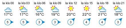 Sää - Merimaskun Rantamakasiini, Nådendal Segelklubb NSK